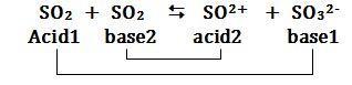 محدودية نظرية برونشتد ولوري