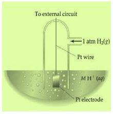 مسرى الهيدروجين العياري