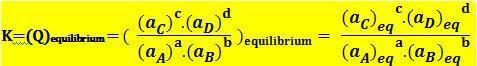 ثابت التوازن وحاصل التفاعل في حالة التوازن