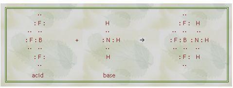 حمض لويس لا يحوي هيدروجين