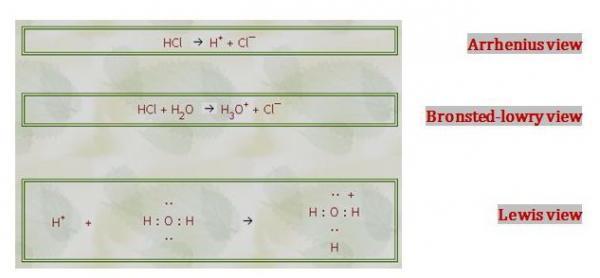 تعريف الحمض