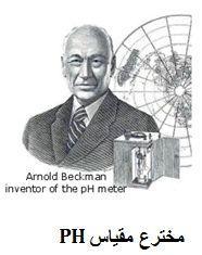 PH مخترع مقياس