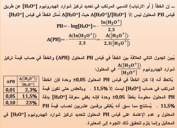 PH عن طريق قياس [H3O+] الخطأ النسبي في تحديد